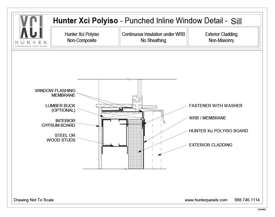 Punched Inline Windows Sill ISO under WRB no sheathing