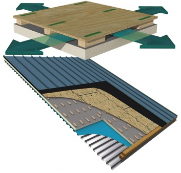 Hunter Panels Guide To Installing Polyiso Steep Slope Roof